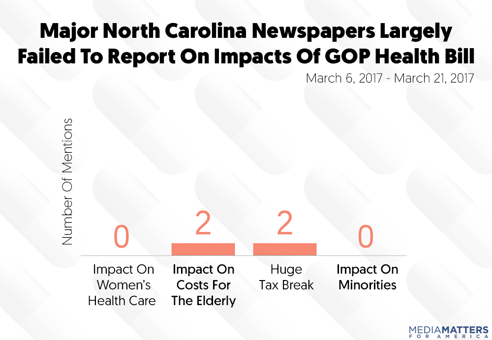 The Devastating Health Impact Of >> Study Major North Carolina Newspapers Largely Failed To Report On