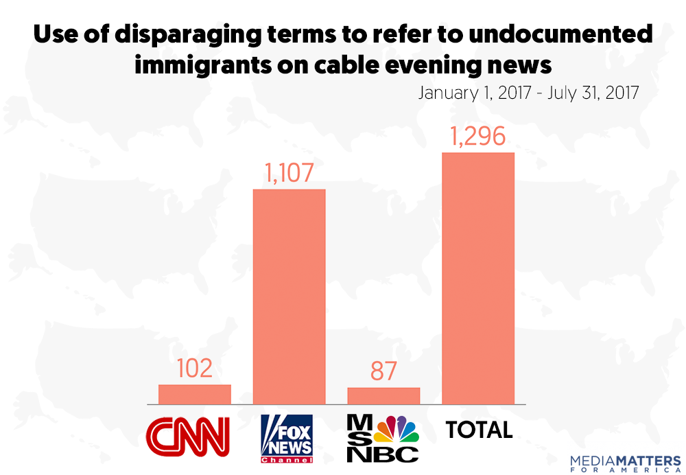 photo image Cable news outlets continue to use slur to describe undocumented immigrants