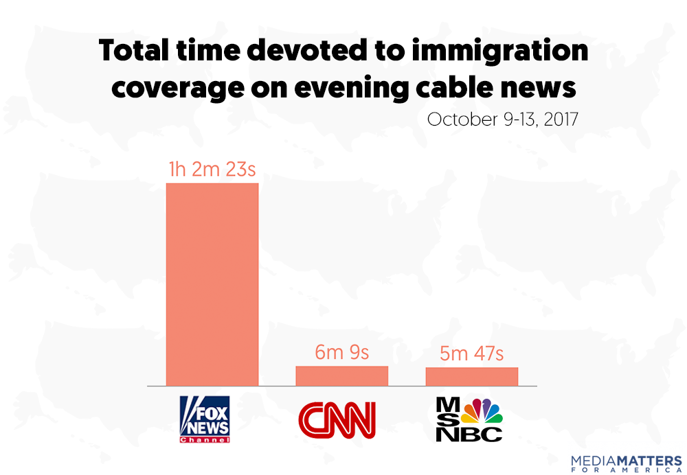 Fox News, via Media Matters