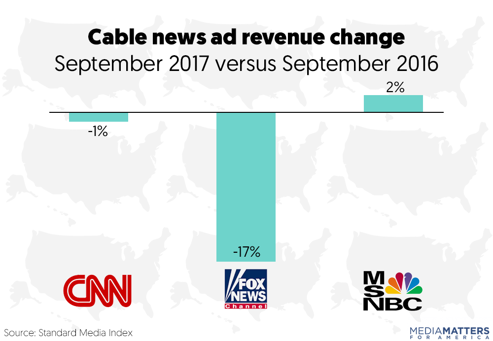 To be fair, modest fluctuations in advertising revenue between presidential  election years and off years are absolutely normal and expected; typically,  ...