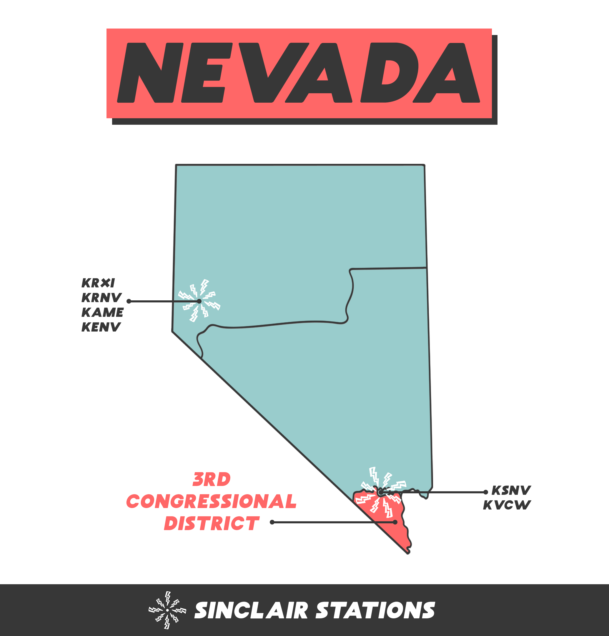 Sinclair and the midterms: Nevada edition