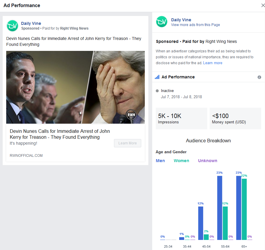 Facebook has permitted political ads featuring fake news