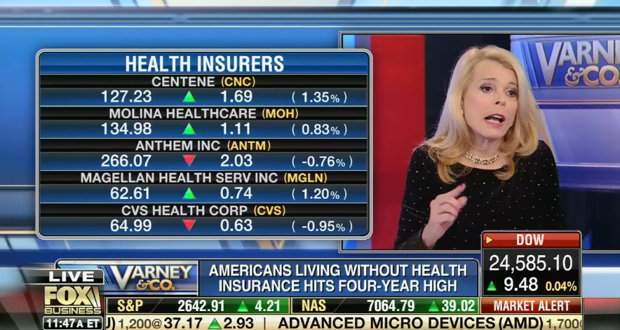 """Fox guest: Survey showing Americans going without health insurance hitting four-year high is """"media spin"""""""