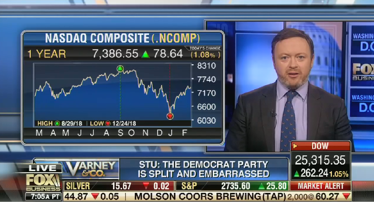 """Fox Business' Stuart Varney on the """"extremist"""" Green New Deal: """"Don't people see this as economic nonsense?"""""""