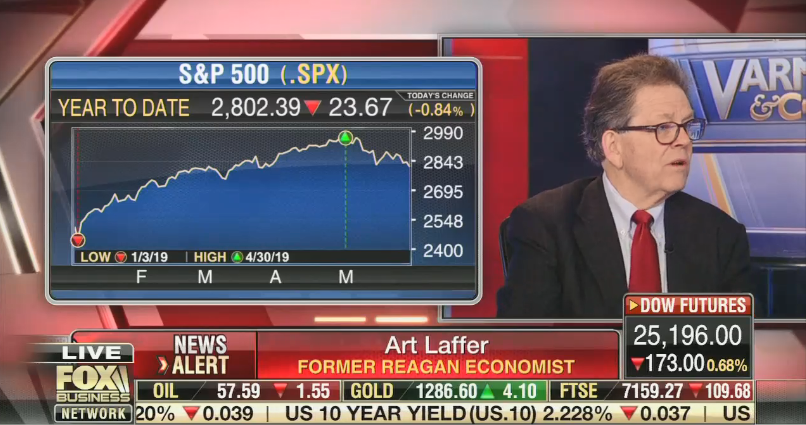Art Laffer on Fox Business: Living paycheck to paycheck is