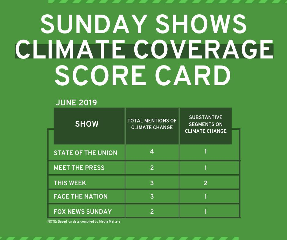 New Government Report Suggests 1 In 40 >> Climate Change Media Matters For America