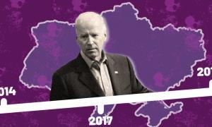 Biden Ukraine timeline