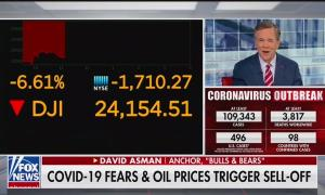 Fox News contributor David Asman speaking in screen top right, with the rest of the screen covered by downward stock indicators