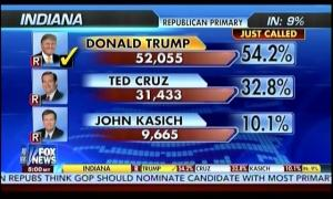 America's_Election_HQ_-_Battle_for_Indiana_-_07_00_24_PM.jpg