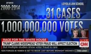 voting-fraud-facts.jpg