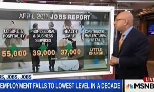 jobsreport.jpg