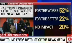 trump_mediaattitudes.jpg