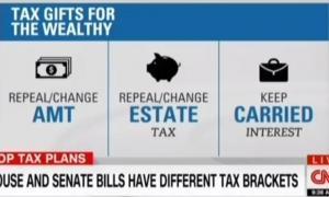 12.4_cnn_taxes.jpg