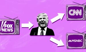 Fox-News-Trump-Caravan-Taken-Over-News-updated.png