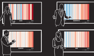 meteorologists-summer-solstice-colorful-stripes-climate-change.png