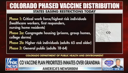 Fox News prompted Colorado's governor to reverse a proposal that would have prioritized inmates at risk of prison outbreaks from receiving the coronavirus vaccine