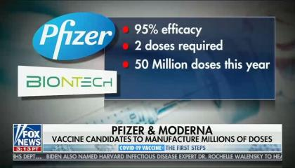 Fox News segment on vaccine distribution ignores NY Times' report on Trump administration declining to purchase additional doses