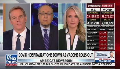 """Left to right: Fox anchor Bill Hemmer, Fox senior medical contributor Dr. Marc Siegel, Fox anchor Dana Perino, and a frame showing current US and worldwide COVID-19 statistics. Chyron reads """"COVID hospitalizations down as vaccines roll out"""""""