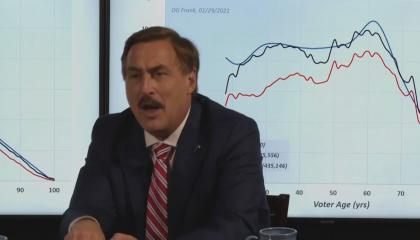 MyPillow CEO Mike Lindell speaking against a background of a confusing line graph, used to falsely allege widespread election fraud.