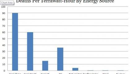 energydeaths.jpg