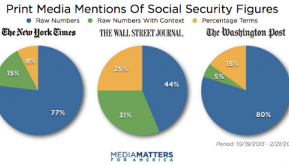 2.26_social_security_coverage_nyt_wsj_wapo.png