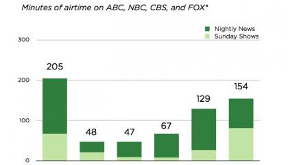 Chart_1_w_CBS_Update.jpg