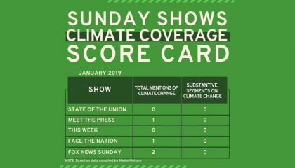 whitehouse-scorecard.jpeg