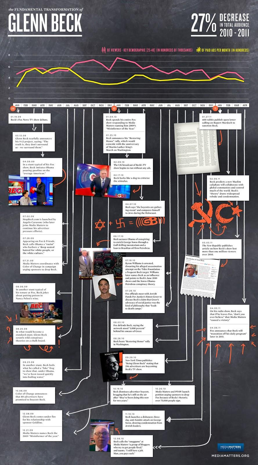 beck_infographic