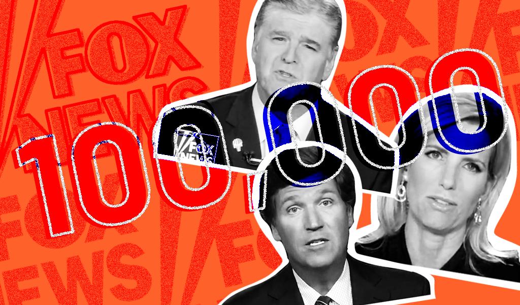 Fox Primetime Covid Deaths