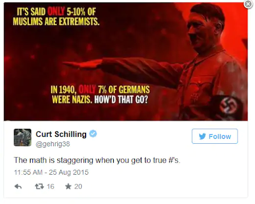 Schilling Nazi Muslims meme