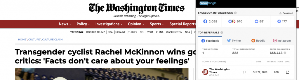 Washington Times McKinnon Crowdtangle