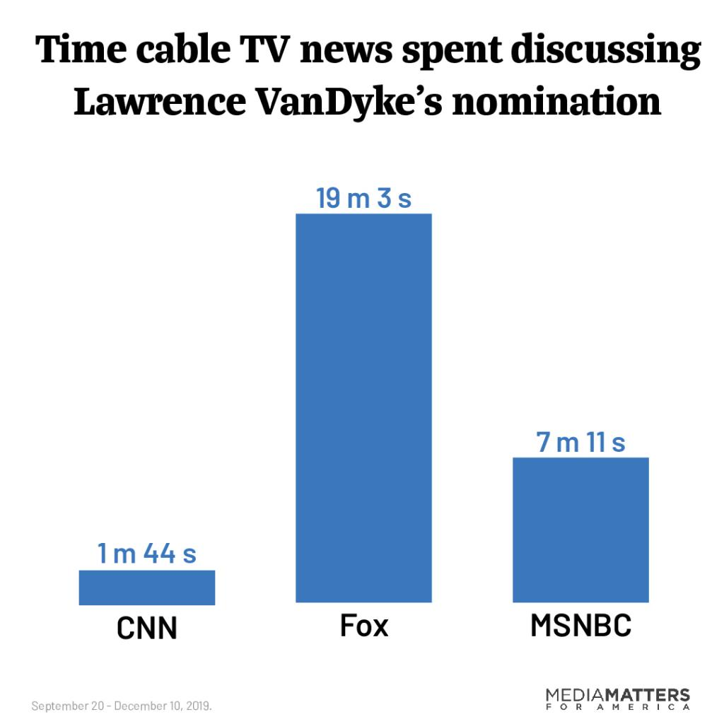 Graph showing Fox's domination of cable coverage of VanDyke's nomination