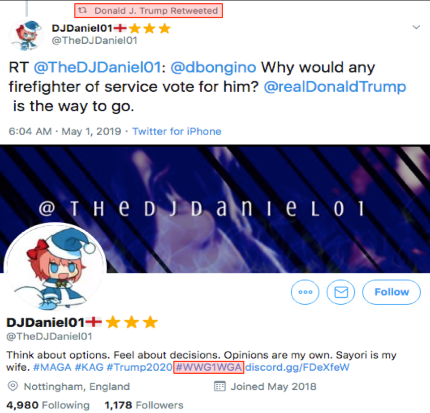 Trump May 1 QAnon post
