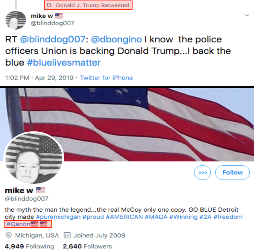 Trump May 1 QAnon post 2