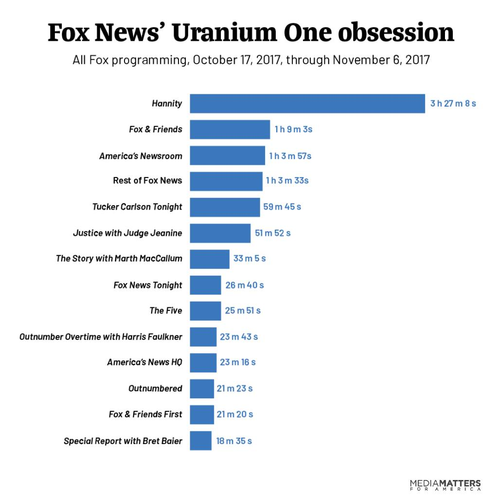 Fox uranium one obsession