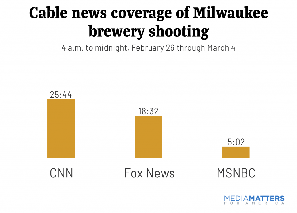 Cable News spent less than an hour on the Milwaukee Coors brewery shooting