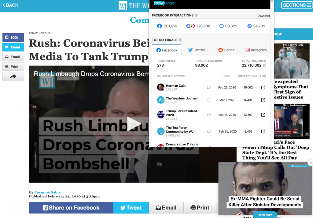 """The Western Journal's article """"Rush- Coronavirus Being Used by Media To Tank Trump's Economy"""" earned over 300,000 interactions on Facebook"""
