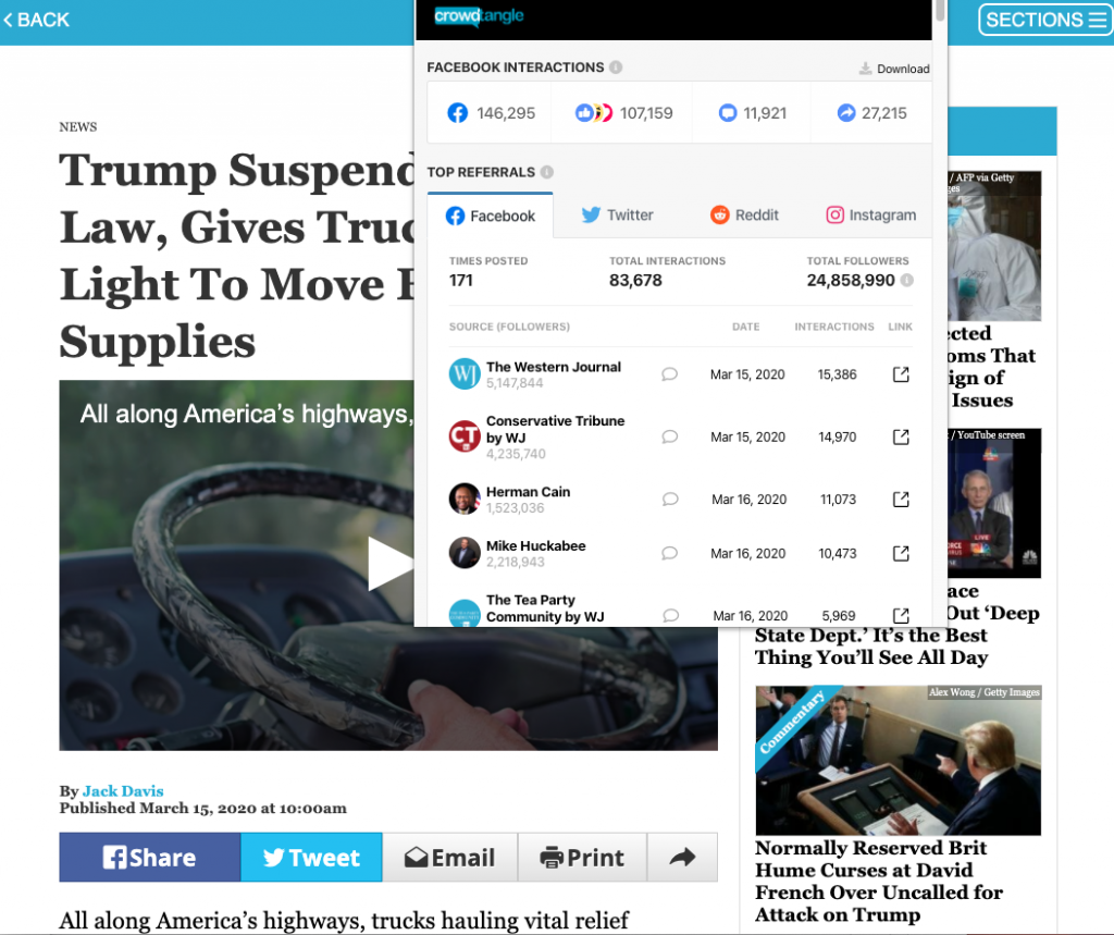 """The Western Journal's article """"Trump Suspends 1938 Road Law, Gives Truckers Green Light To Move Emergency Supplies"""" which earned nearly 150,000 interactions on Facebook"""