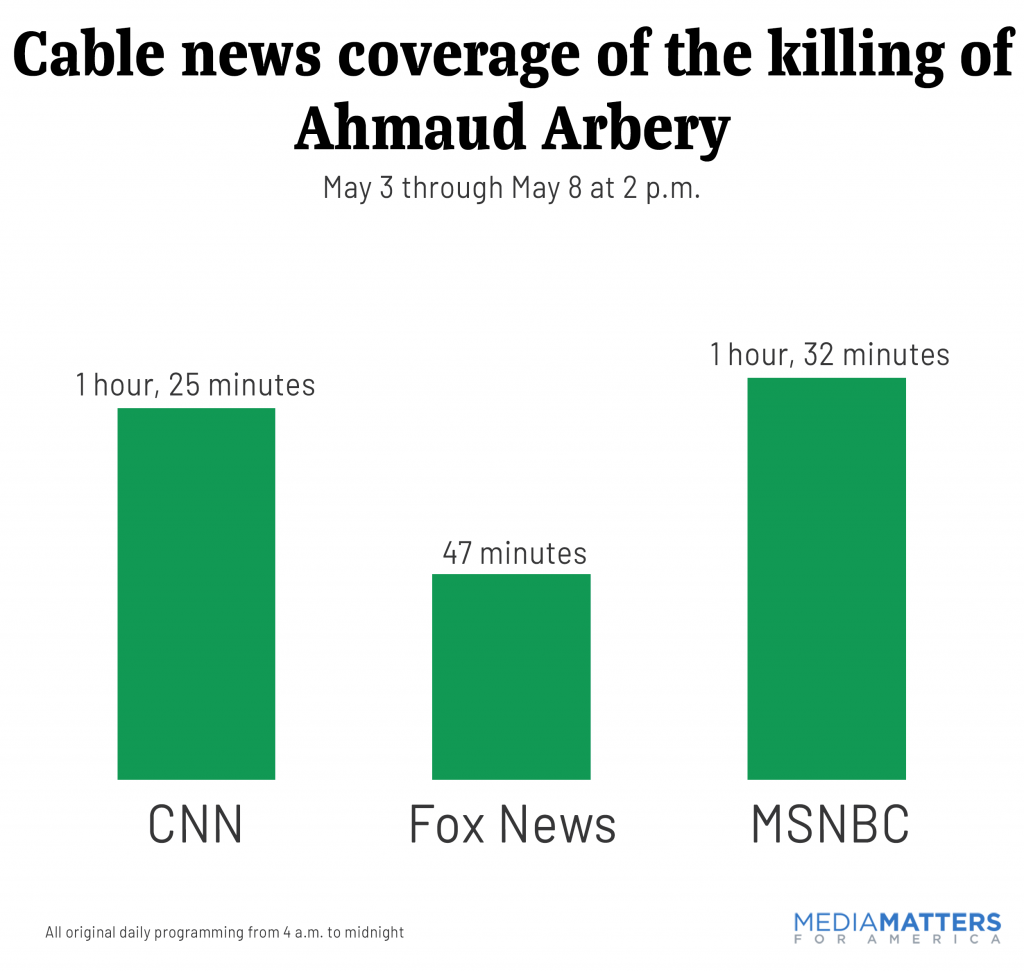 Cable news coverage of the killing of Ahmaud Arbery