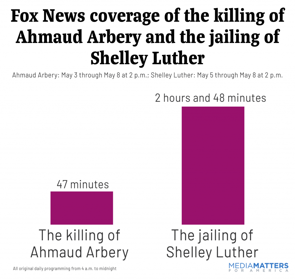 Fox News coverage of the killing of Ahmaud Arbery and the jailing of Shelley Luther