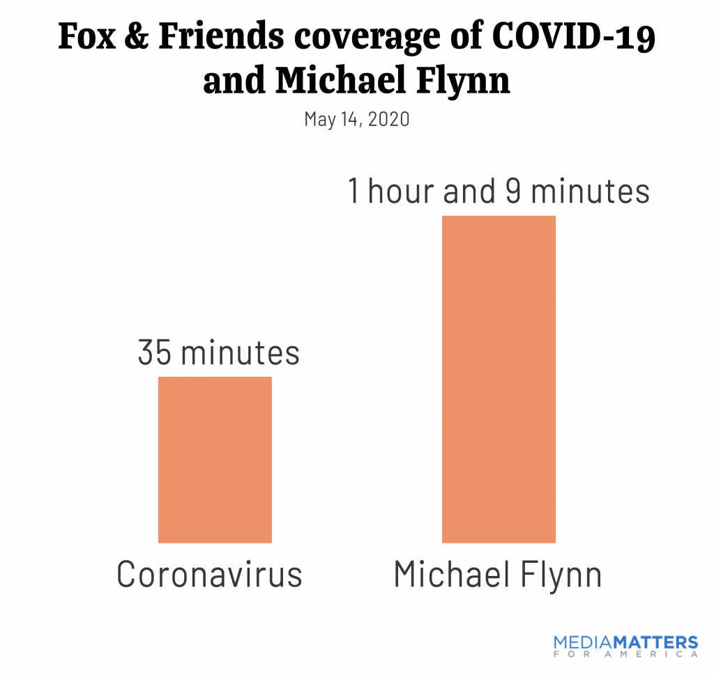 Fox and Friends coverage of COVID-19 and Michael Flynn