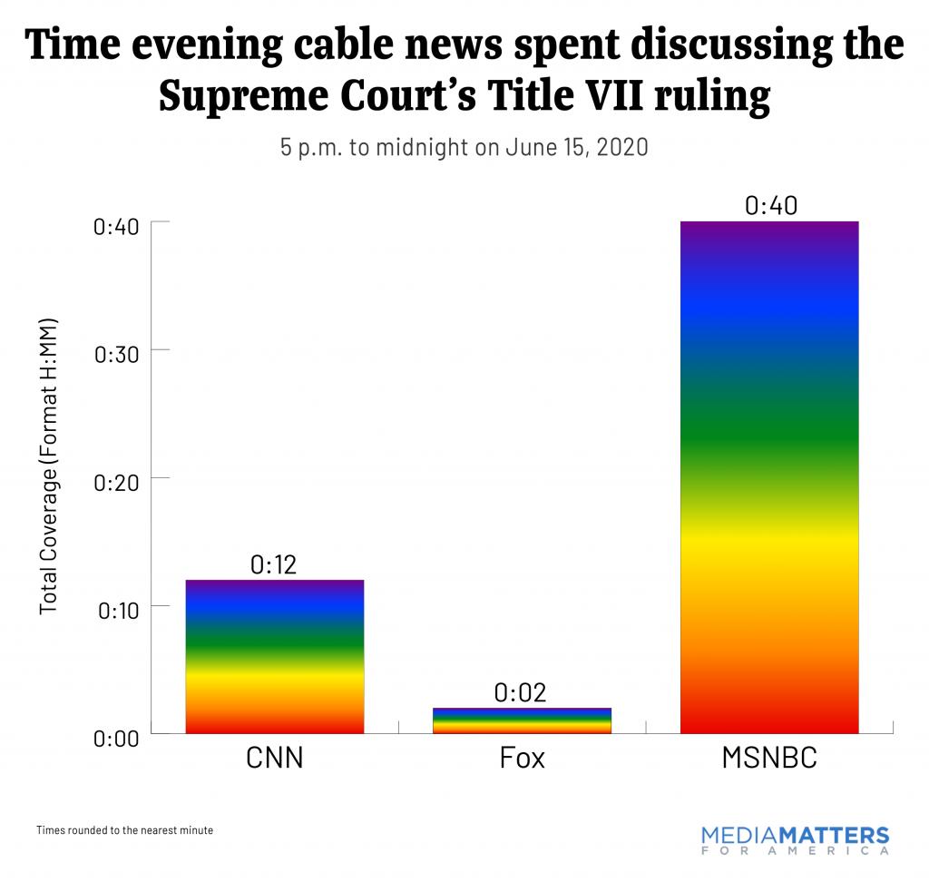 Evening cable SCOTUS LGBTQ decision time count