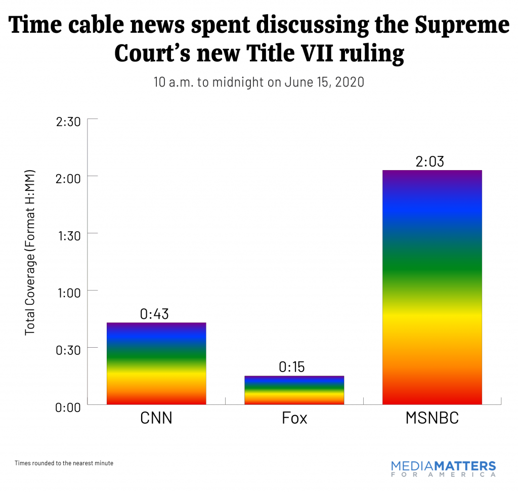 6.17 updated SCOTUS cable coverage