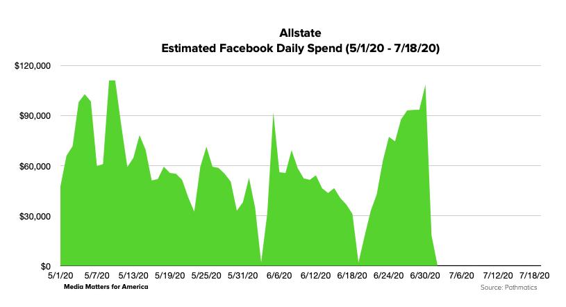 Allstate Facebook