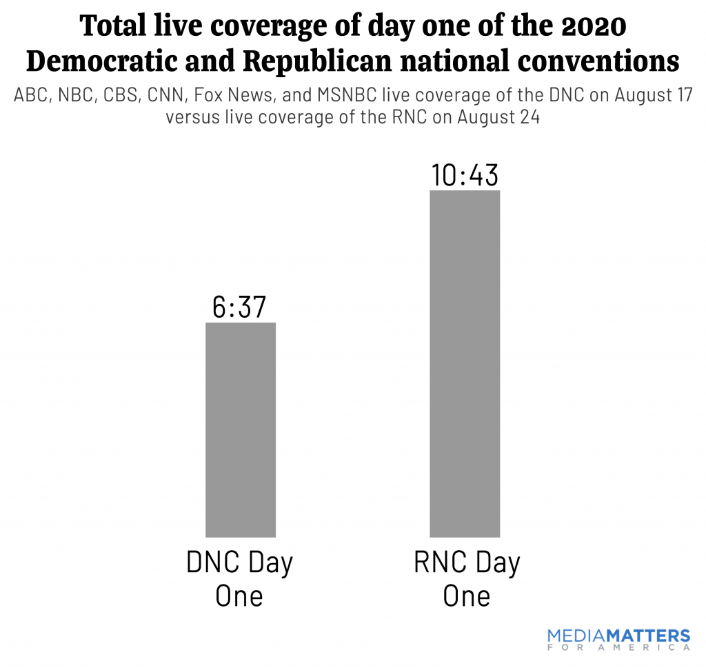 Day one convention coverage total