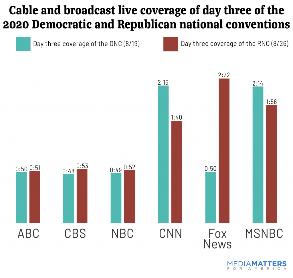 cable and broadcast coverage of day three of the conventions