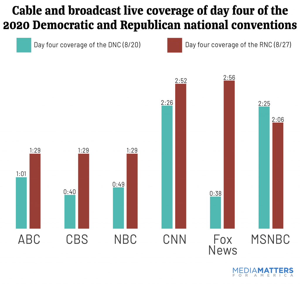 Cable and broadcast convention coverage day four