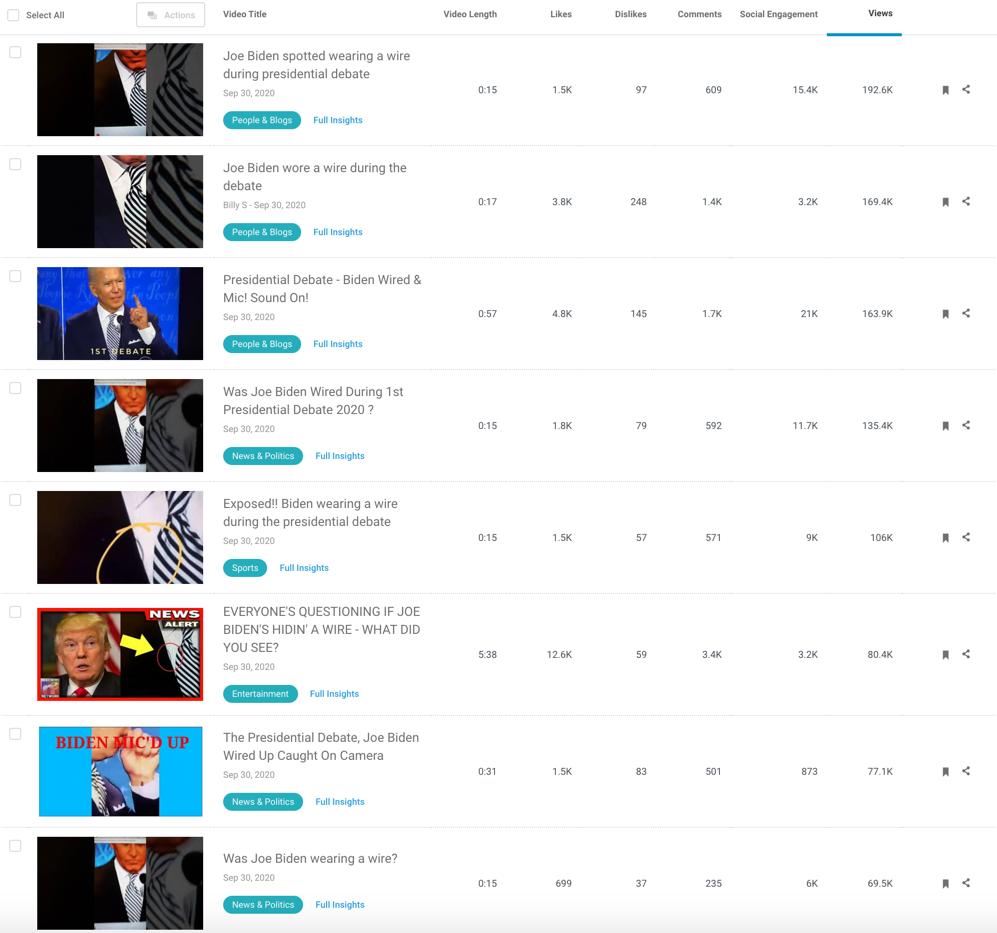 Biden wire YouTube1