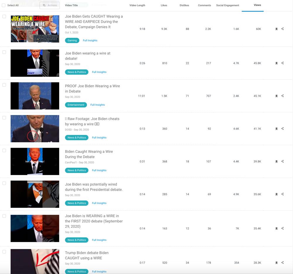 Biden wire YouTube2