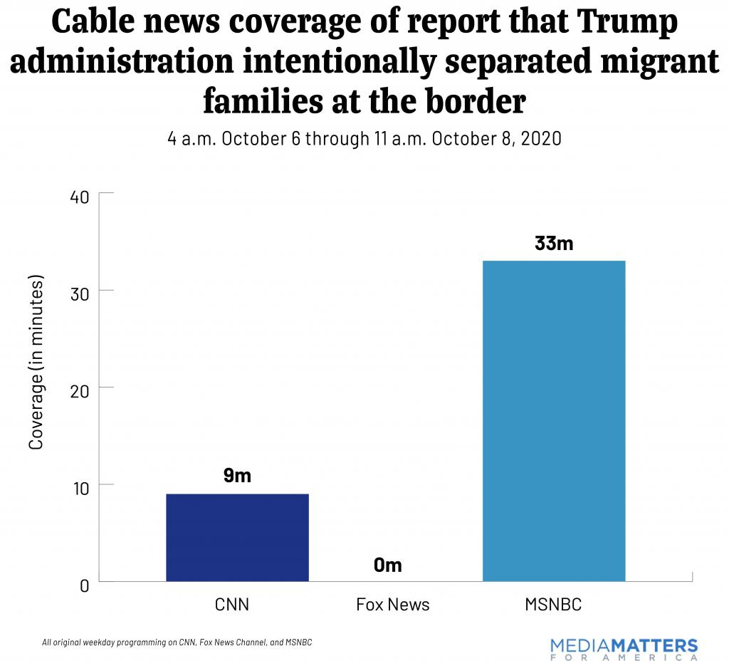 Family separation coverage chart 2